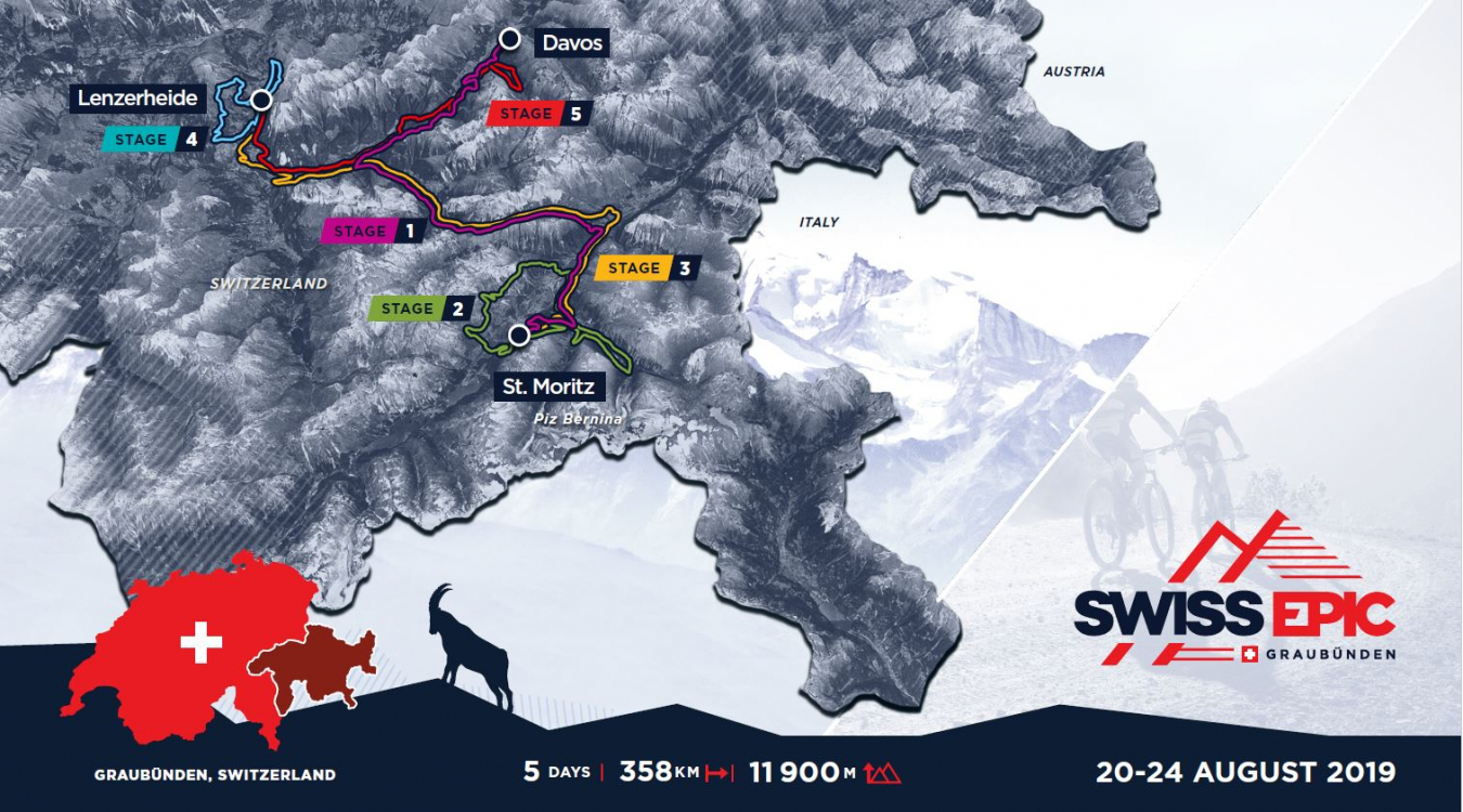 Swiss Epic Route Launch, Overview 2019